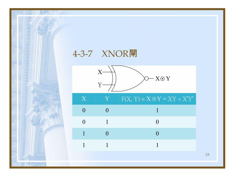 29 4-3-7 XNOR 閘
