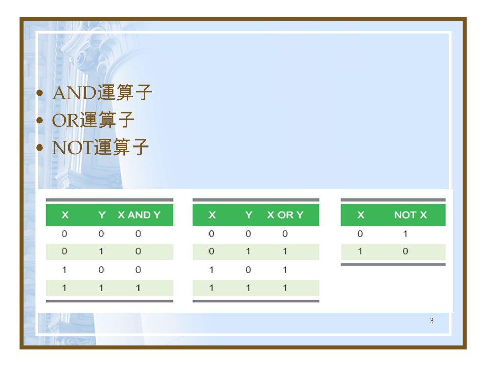 24 使用 NAND 閘來模擬 AND 閘 使用 NAND 閘來模擬 OR 閘 使用 NAND 閘來模擬 NOT 閘