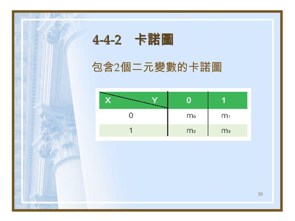 39 4-4-2 卡諾圖 包含 2 個二元變數的卡諾圖