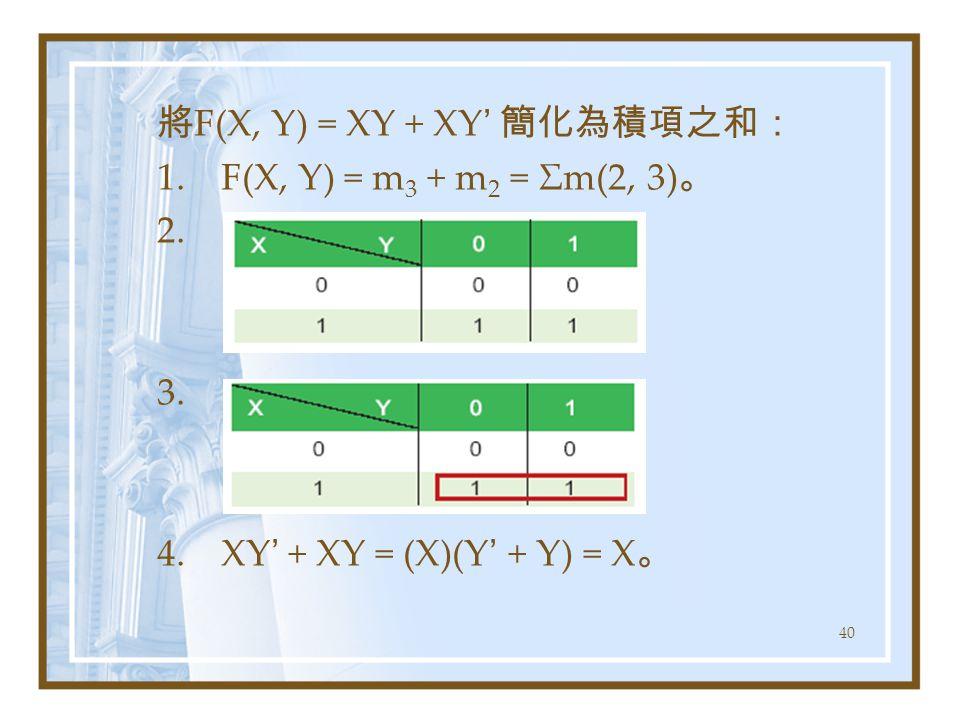 40 將 F(X, Y) = XY + XY ' 簡化為積項之和: 1.F(X, Y) = m 3 + m 2 = Σm(2, 3) 。 2. 3. 4.XY ' + XY = (X)(Y ' + Y) = X 。