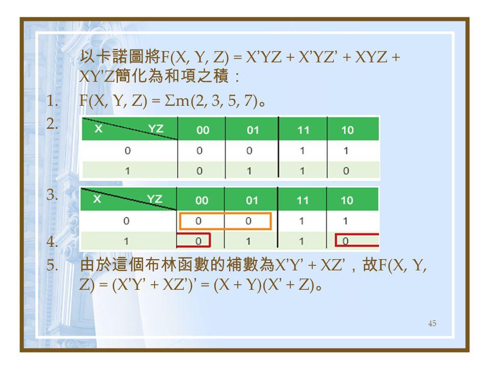 45 以卡諾圖將 F(X, Y, Z) = X ' YZ + X ' YZ ' + XYZ + XY ' Z 簡化為和項之積: 1.F(X, Y, Z) = Σm(2, 3, 5, 7) 。 2. 3. 4.X ' Y ' + XZ ' 。 5. 由於這個布林函數的補數為 X ' Y ' + XZ