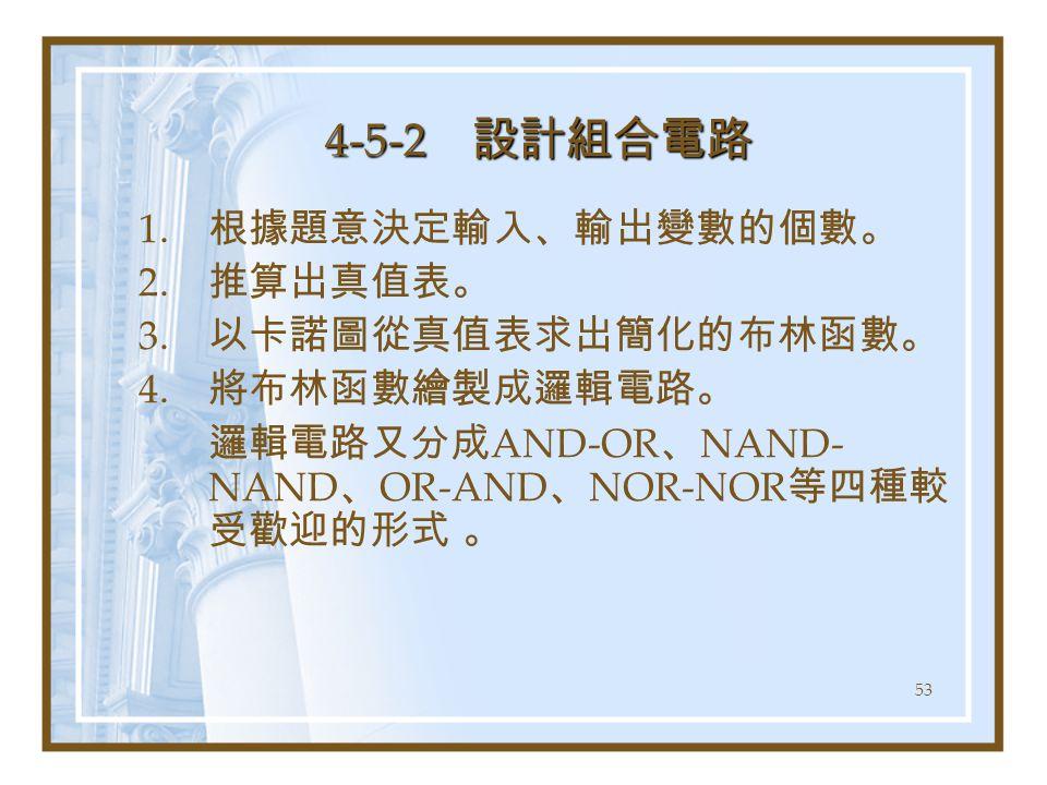 53 4-5-2 設計組合電路 1. 根據題意決定輸入、輸出變數的個數。 2. 推算出真值表。 3. 以卡諾圖從真值表求出簡化的布林函數。 4. 將布林函數繪製成邏輯電路。 邏輯電路又分成 AND-OR 、 NAND- NAND 、 OR-AND 、 NOR-NOR 等四種較 受歡迎的形式 。