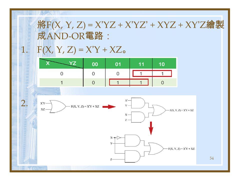 54 將 F(X, Y, Z) = X ' YZ + X ' YZ ' + XYZ + XY ' Z 繪製 成 AND-OR 電路: 1.F(X, Y, Z) = X ' Y + XZ 。 2.