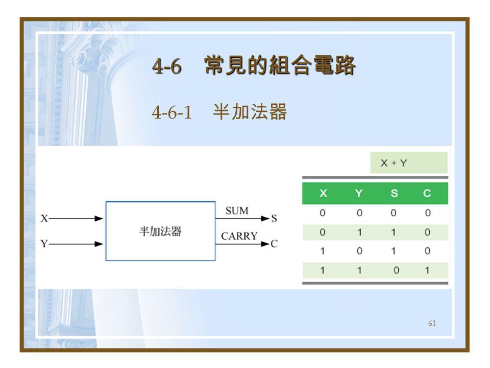 61 4-6 常見的組合電路 4-6-1 半加法器