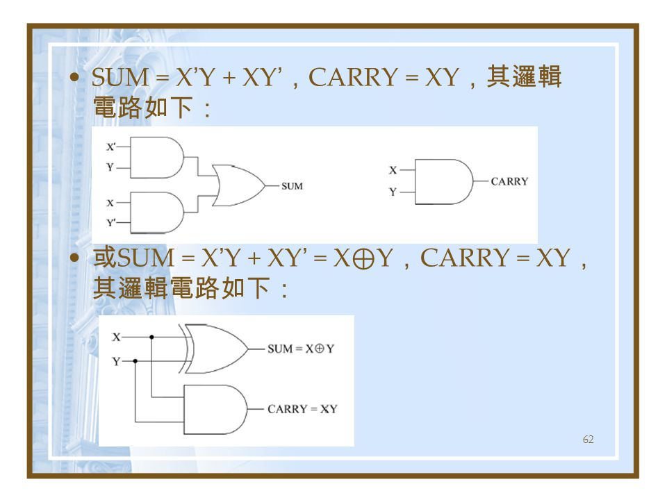 62 SUM = X ' Y + XY ' , CARRY = XY ,其邏輯 電路如下: 或 SUM = X ' Y + XY ' = X ⊕ Y , CARRY = XY , 其邏輯電路如下: