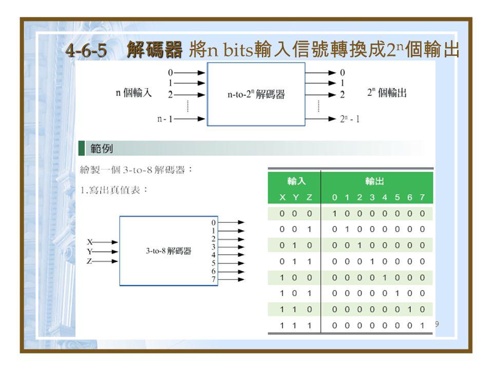 69 4-6-5 解碼器 4-6-5 解碼器 將 n bits 輸入信號轉換成 2 n 個輸出