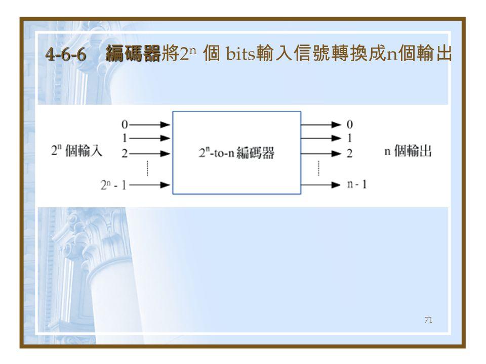 71 4-6-6 編碼器 4-6-6 編碼器將 2 n 個 bits 輸入信號轉換成 n 個輸出