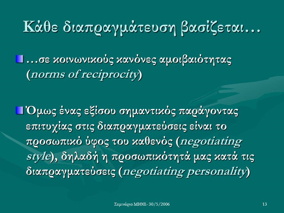 Σεμινάριο ΜΙΘΕ- 30/5/200613 Κάθε διαπραγμάτευση βασίζεται… …σε κοινωνικούς κανόνες αμοιβαιότητας (norms of reciprocity) Όμως ένας εξίσου σημαντικός πα