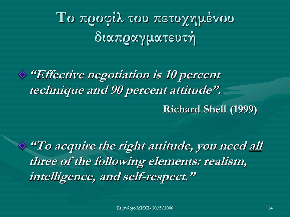 """Σεμινάριο ΜΙΘΕ- 30/5/200614 Το προφίλ του πετυχημένου διαπραγματευτή """"Effective negotiation is 10 percent technique and 90 percent attitude"""". Richard"""