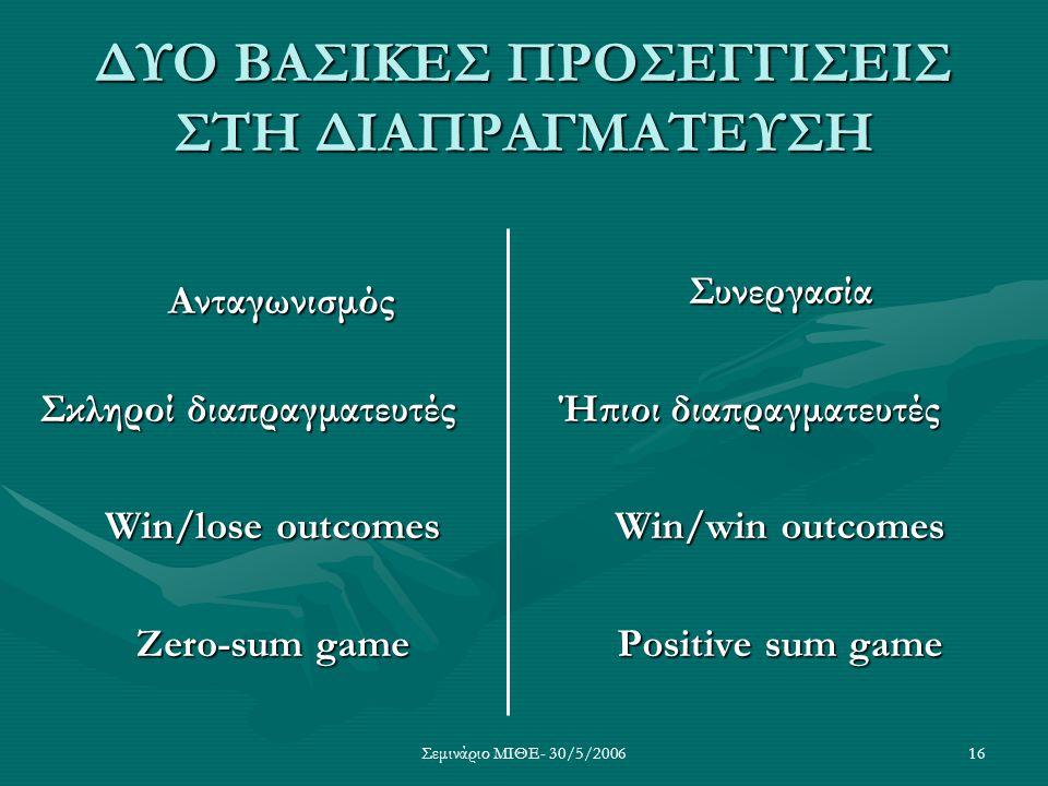 Σεμινάριο ΜΙΘΕ- 30/5/200616 ΔΥΟ ΒΑΣΙΚΕΣ ΠΡΟΣΕΓΓΙΣΕΙΣ ΣΤΗ ΔΙΑΠΡΑΓΜΑΤΕΥΣΗ Ανταγωνισμός Σκληροί διαπραγματευτές Win/lose outcomes Zero-sum game Συνεργασί
