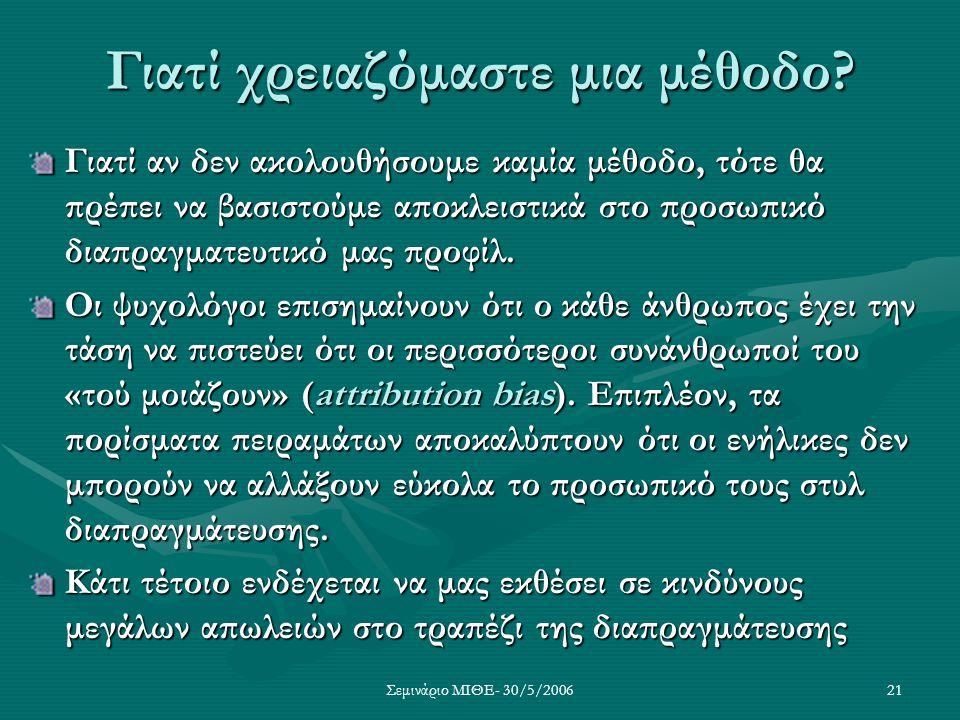 Σεμινάριο ΜΙΘΕ- 30/5/200621 Γιατί χρειαζόμαστε μια μέθοδο? Γιατί αν δεν ακολουθήσουμε καμία μέθοδο, τότε θα πρέπει να βασιστούμε αποκλειστικά στο προσ