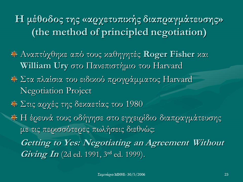 Σεμινάριο ΜΙΘΕ- 30/5/200623 Αναπτύχθηκε από τους καθηγητές Roger Fisher και William Ury στο Πανεπιστήμιο του Harvard Στα πλαίσια του ειδικού προγράμμα