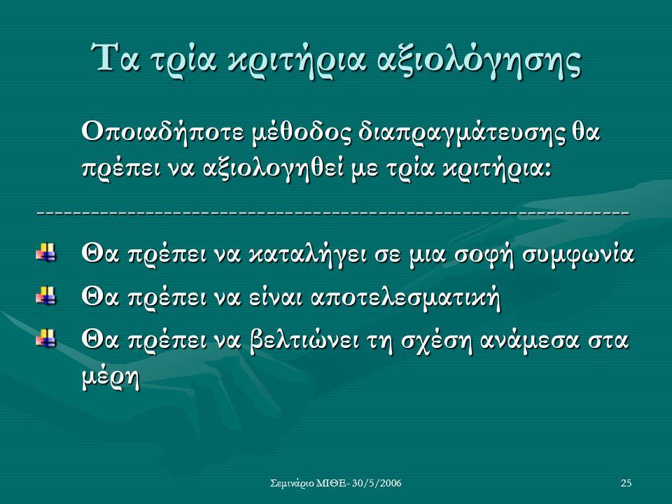 Σεμινάριο ΜΙΘΕ- 30/5/200625 Τα τρία κριτήρια αξιολόγησης Οποιαδήποτε μέθοδος διαπραγμάτευσης θα πρέπει να αξιολογηθεί με τρία κριτήρια: --------------