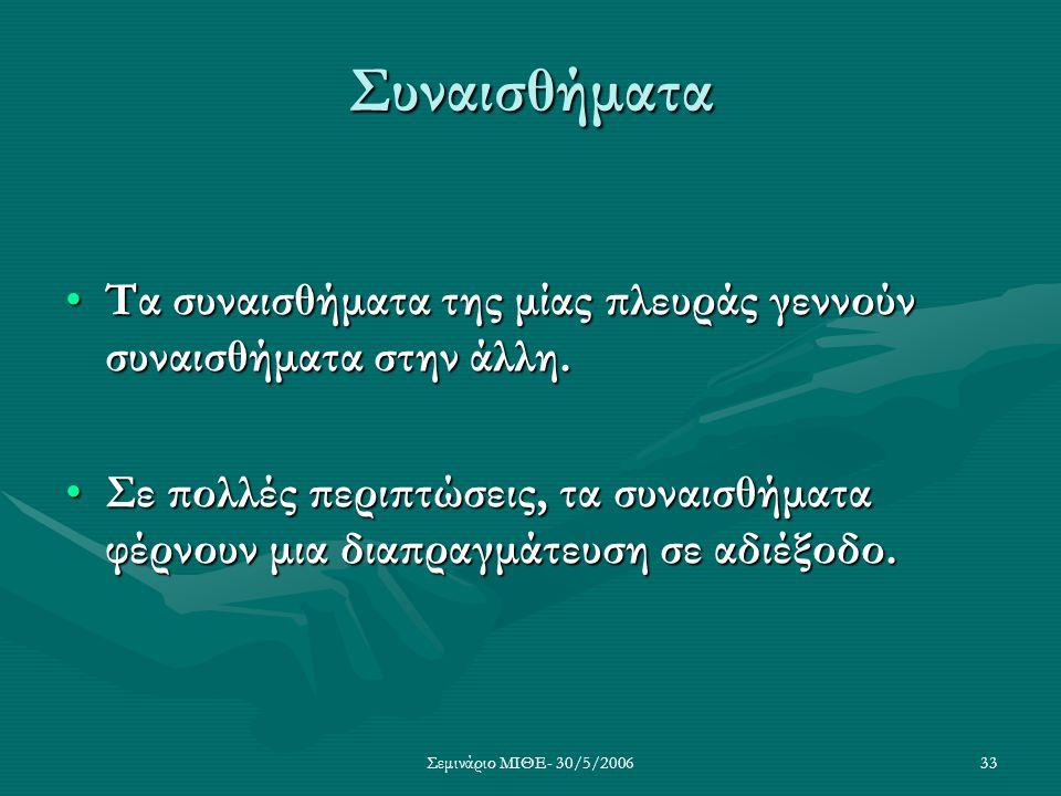 Σεμινάριο ΜΙΘΕ- 30/5/200633 Συναισθήματα Τα συναισθήματα της μίας πλευράς γεννούν συναισθήματα στην άλλη.Τα συναισθήματα της μίας πλευράς γεννούν συνα