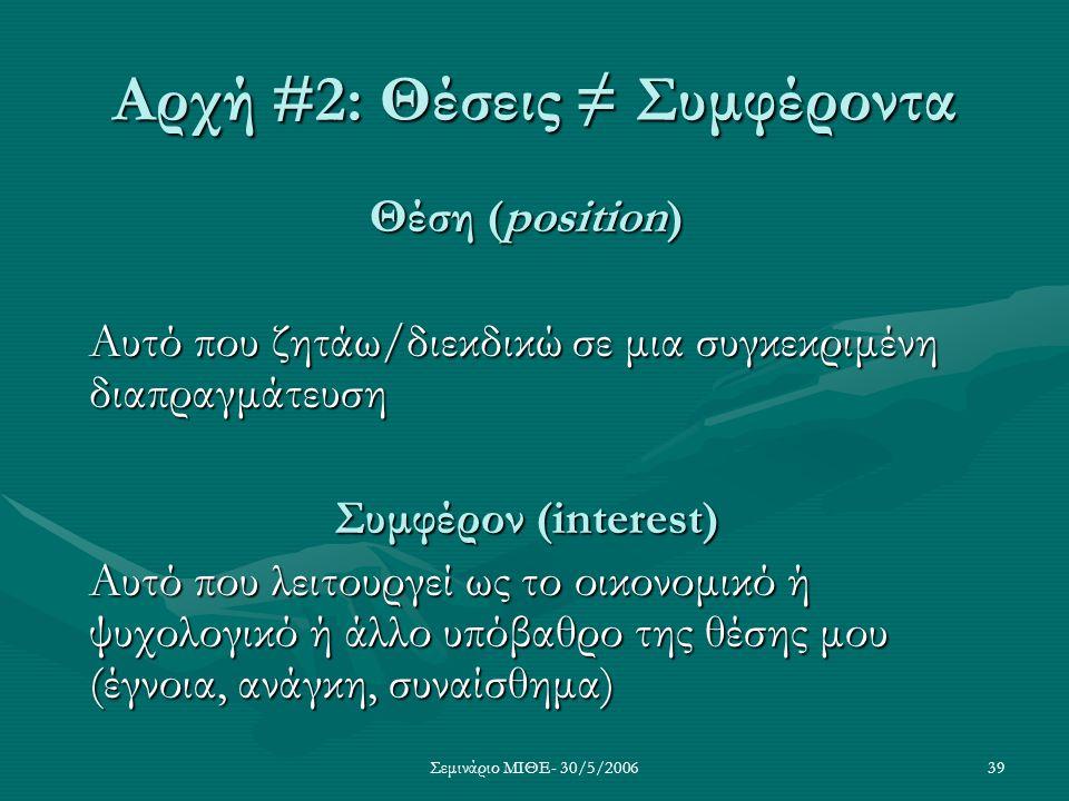 Σεμινάριο ΜΙΘΕ- 30/5/200639 Αρχή #2: Θέσεις ≠ Συμφέροντα Θέση (position) Αυτό που ζητάω/διεκδικώ σε μια συγκεκριμένη διαπραγμάτευση Συμφέρον (interest
