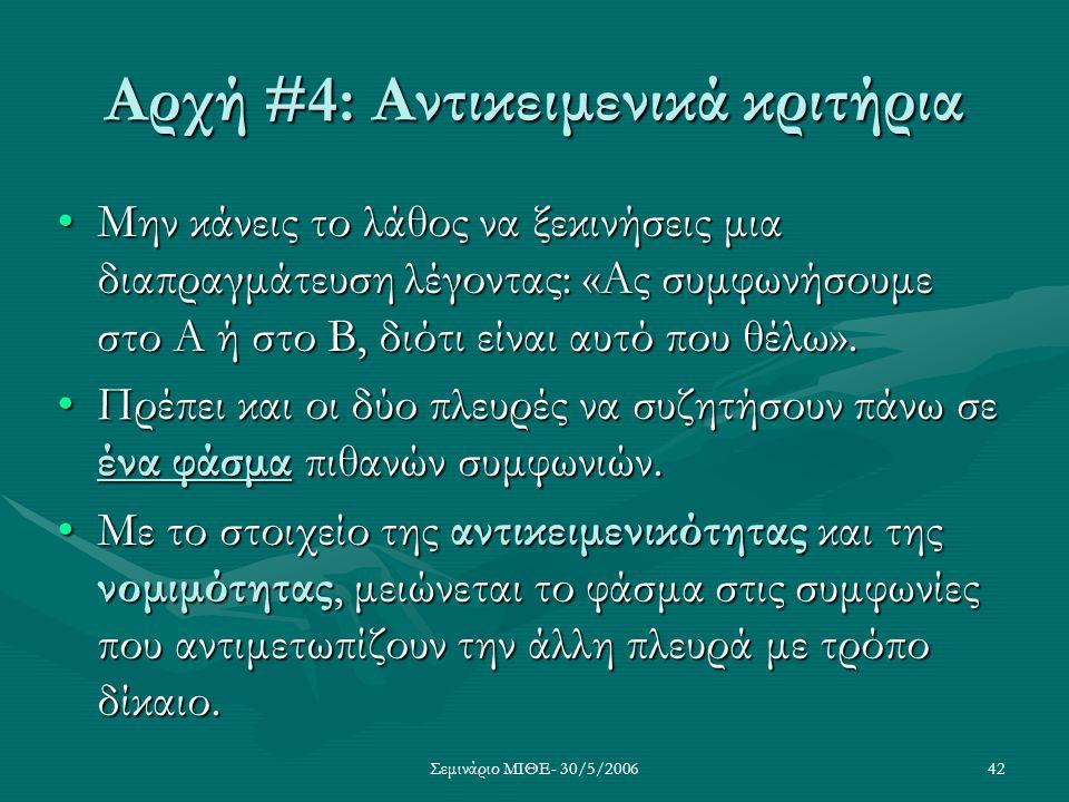 Σεμινάριο ΜΙΘΕ- 30/5/200642 Αρχή #4: Αντικειμενικά κριτήρια Μην κάνεις το λάθος να ξεκινήσεις μια διαπραγμάτευση λέγοντας: «Ας συμφωνήσουμε στο Α ή στ