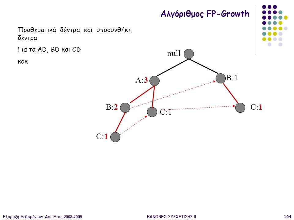 Εξόρυξη Δεδομένων: Ακ. Έτος 2008-2009ΚΑΝΟΝΕΣ ΣΥΣΧΕΤΙΣΗΣ II104 null A:3 B:2 B:1 C:1 Αλγόριθμος FP-Growth Προθεματικά δέντρα και υποσυνθήκη δέντρα Για τ