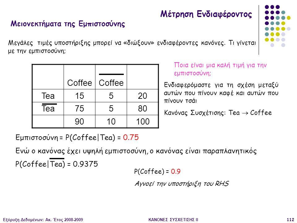 Εξόρυξη Δεδομένων: Ακ. Έτος 2008-2009ΚΑΝΟΝΕΣ ΣΥΣΧΕΤΙΣΗΣ II112 Coffee Tea15520 Tea75580 9010100 Εμπιστοσύνη = P(Coffee|Tea) = 0.75 Ενώ ο κανόνας έχει υ