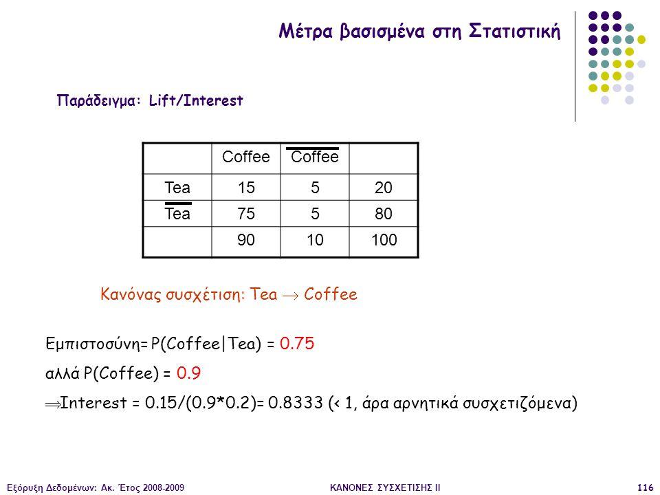 Εξόρυξη Δεδομένων: Ακ. Έτος 2008-2009ΚΑΝΟΝΕΣ ΣΥΣΧΕΤΙΣΗΣ II116 Coffee Tea15520 Tea75580 9010100 Κανόνας συσχέτιση: Tea  Coffee Εμπιστοσύνη= P(Coffee|T