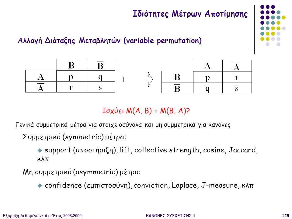 Εξόρυξη Δεδομένων: Ακ. Έτος 2008-2009ΚΑΝΟΝΕΣ ΣΥΣΧΕΤΙΣΗΣ II125 Αλλαγή Διάταξης Μεταβλητών (variable permutation) Ισχύει M(A, B) = M(B, A)? Συμμετρικά (