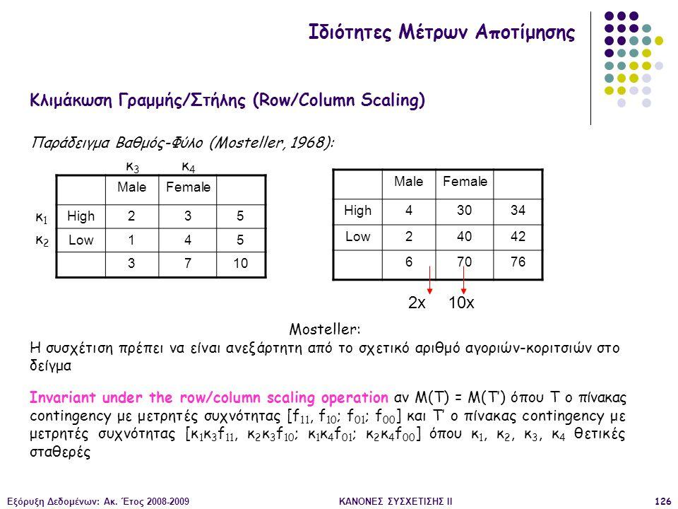 Εξόρυξη Δεδομένων: Ακ. Έτος 2008-2009ΚΑΝΟΝΕΣ ΣΥΣΧΕΤΙΣΗΣ II126 Κλιμάκωση Γραμμής/Στήλης (Row/Column Scaling) MaleFemale High235 Low145 3710 MaleFemale