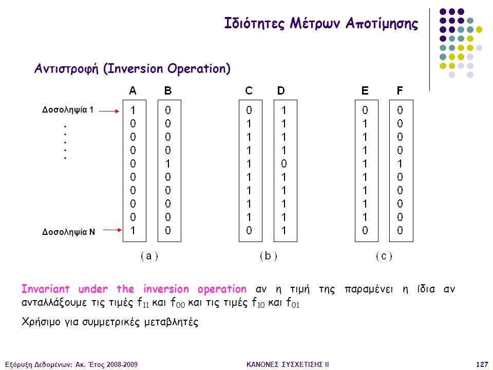 Εξόρυξη Δεδομένων: Ακ. Έτος 2008-2009ΚΑΝΟΝΕΣ ΣΥΣΧΕΤΙΣΗΣ II127 Αντιστροφή (Inversion Operation) Δοσοληψία 1 Δοσοληψία N.......... Ιδιότητες Μέτρων Αποτ