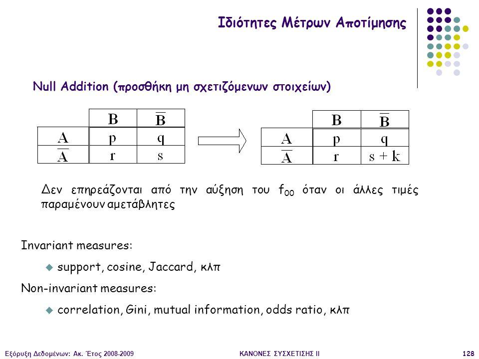 Εξόρυξη Δεδομένων: Ακ. Έτος 2008-2009ΚΑΝΟΝΕΣ ΣΥΣΧΕΤΙΣΗΣ II128 Null Addition (προσθήκη μη σχετιζόμενων στοιχείων) Invariant measures: u support, cosine