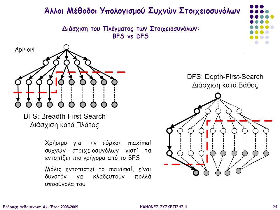 Εξόρυξη Δεδομένων: Ακ. Έτος 2008-2009ΚΑΝΟΝΕΣ ΣΥΣΧΕΤΙΣΗΣ II24 Διάσχιση του Πλέγματος των Στοιχειοσυνόλων: BFS vs DFS Άλλοι Μέθοδοι Υπολογισμού Συχνών Σ