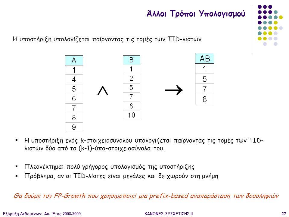 Εξόρυξη Δεδομένων: Ακ. Έτος 2008-2009ΚΑΝΟΝΕΣ ΣΥΣΧΕΤΙΣΗΣ II27  Η υποστήριξη ενός k-στοιχειοσυνόλου υπολογίζεται παίρνοντας τις τομές των TID- λιστών δ