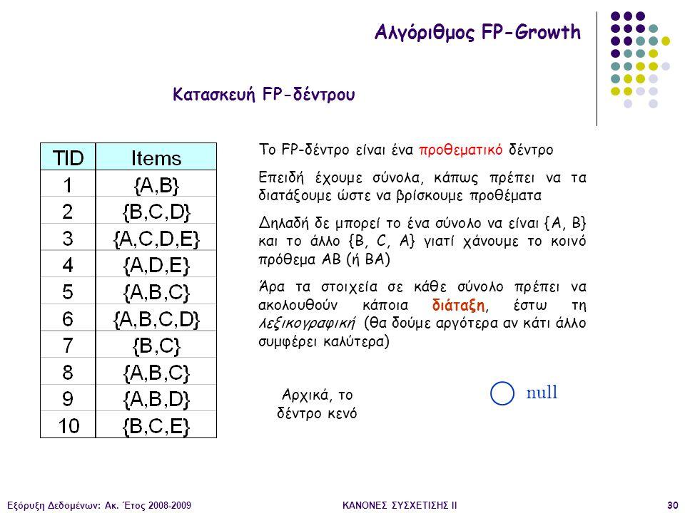 Εξόρυξη Δεδομένων: Ακ. Έτος 2008-2009ΚΑΝΟΝΕΣ ΣΥΣΧΕΤΙΣΗΣ II30 null Κατασκευή FP-δέντρου Αλγόριθμος FP-Growth To FP-δέντρο είναι ένα προθεματικό δέντρο