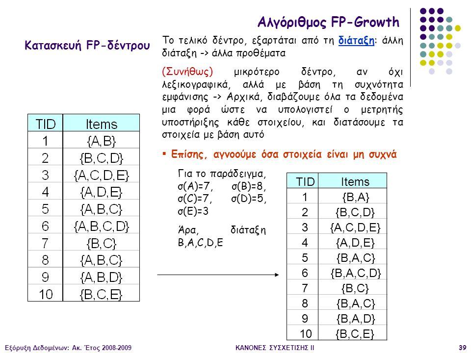 Εξόρυξη Δεδομένων: Ακ. Έτος 2008-2009ΚΑΝΟΝΕΣ ΣΥΣΧΕΤΙΣΗΣ II39 Κατασκευή FP-δέντρου Αλγόριθμος FP-Growth Το τελικό δέντρο, εξαρτάται από τη διάταξη: άλλ