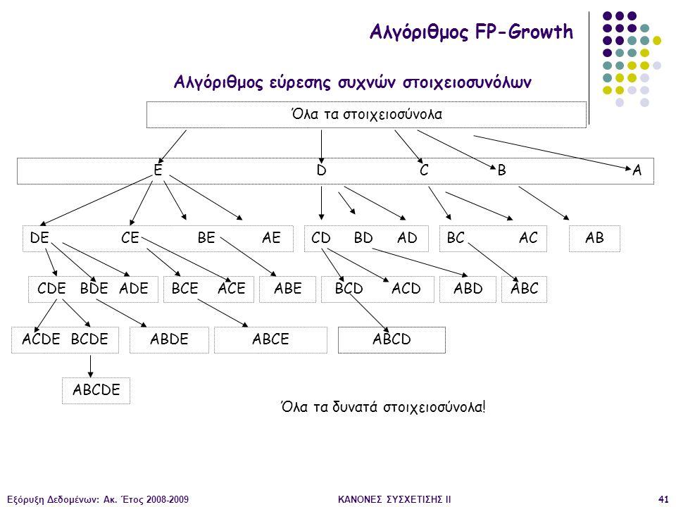 Εξόρυξη Δεδομένων: Ακ. Έτος 2008-2009ΚΑΝΟΝΕΣ ΣΥΣΧΕΤΙΣΗΣ II41 Αλγόριθμος εύρεσης συχνών στοιχειοσυνόλων Αλγόριθμος FP-Growth Όλα τα στοιχειοσύνολα Ε D