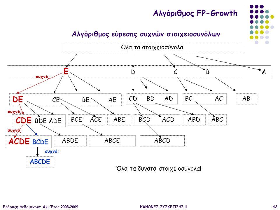 Εξόρυξη Δεδομένων: Ακ. Έτος 2008-2009ΚΑΝΟΝΕΣ ΣΥΣΧΕΤΙΣΗΣ II42 Αλγόριθμος εύρεσης συχνών στοιχειοσυνόλων Αλγόριθμος FP-Growth Όλα τα στοιχειοσύνολα Ε D