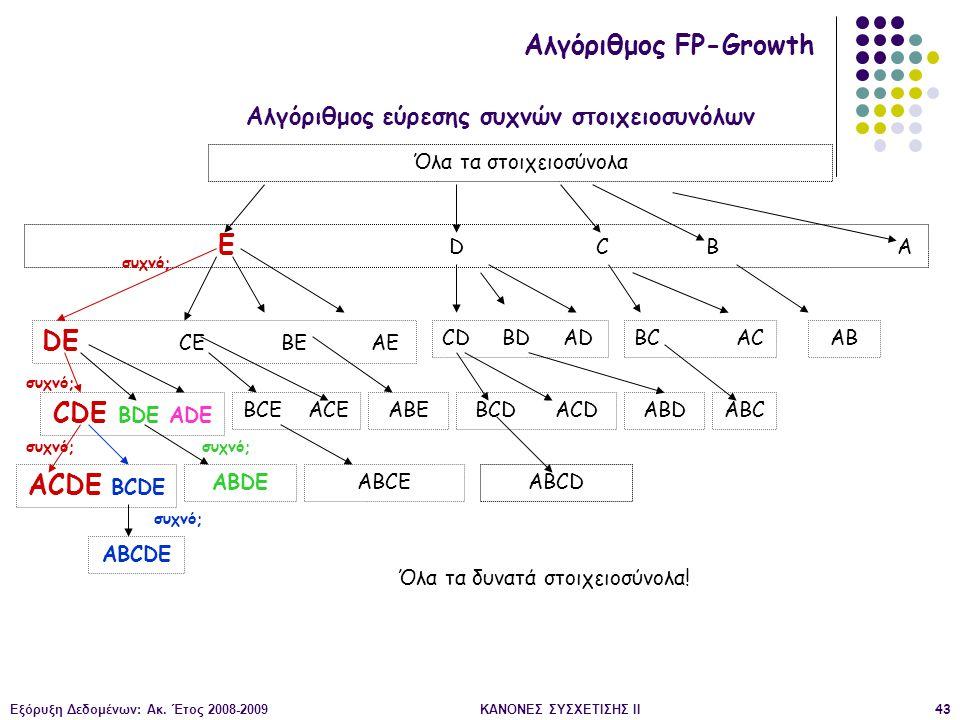 Εξόρυξη Δεδομένων: Ακ. Έτος 2008-2009ΚΑΝΟΝΕΣ ΣΥΣΧΕΤΙΣΗΣ II43 Αλγόριθμος εύρεσης συχνών στοιχειοσυνόλων Αλγόριθμος FP-Growth Όλα τα στοιχειοσύνολα Ε D