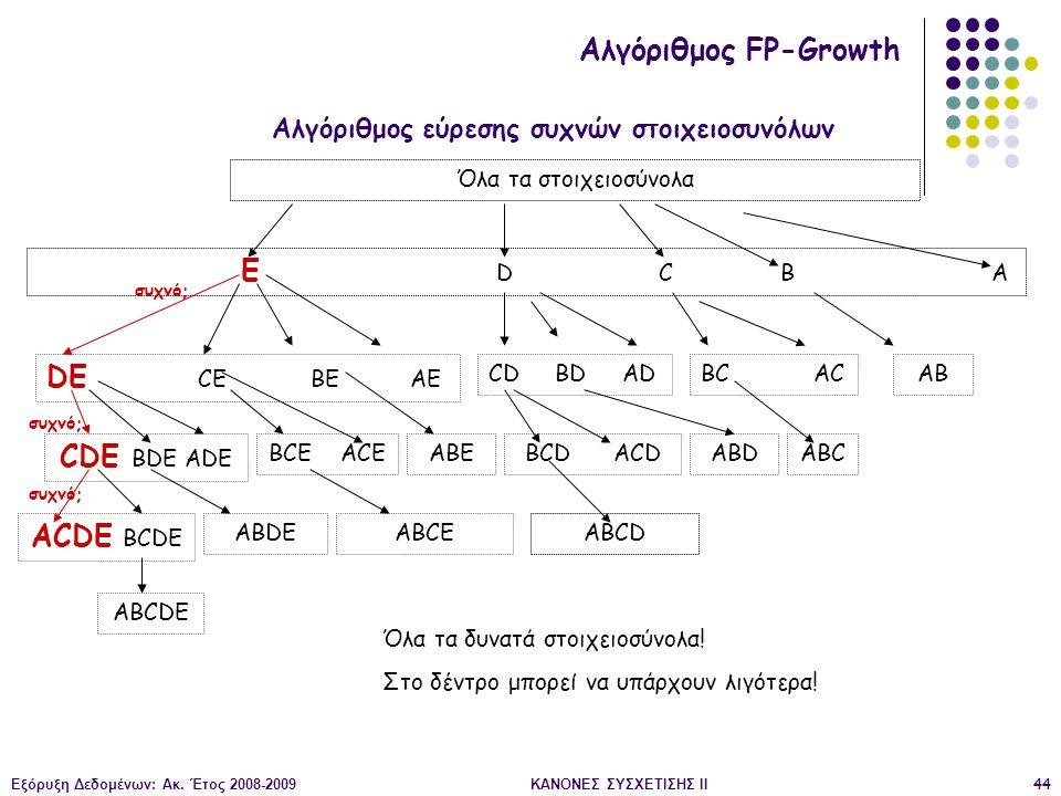 Εξόρυξη Δεδομένων: Ακ. Έτος 2008-2009ΚΑΝΟΝΕΣ ΣΥΣΧΕΤΙΣΗΣ II44 Αλγόριθμος εύρεσης συχνών στοιχειοσυνόλων Αλγόριθμος FP-Growth Όλα τα στοιχειοσύνολα Ε D