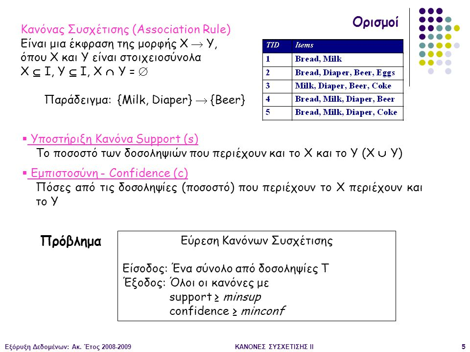 Εξόρυξη Δεδομένων: Ακ.Έτος 2008-2009ΚΑΝΟΝΕΣ ΣΥΣΧΕΤΙΣΗΣ II86 null A:1 C:1 Αλγόριθμος FP-Growth 2.