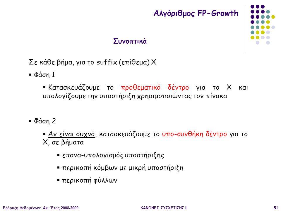 Εξόρυξη Δεδομένων: Ακ. Έτος 2008-2009ΚΑΝΟΝΕΣ ΣΥΣΧΕΤΙΣΗΣ II51 Συνοπτικά Αλγόριθμος FP-Growth Σε κάθε βήμα, για το suffix (επίθεμα) Χ  Φάση 1  Κατασκε