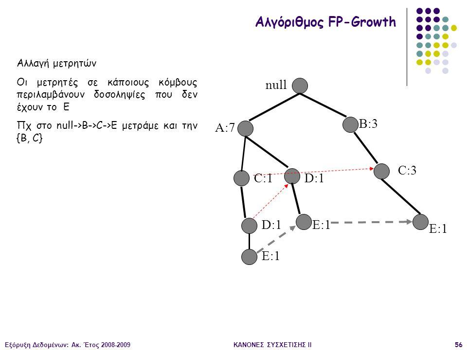 Εξόρυξη Δεδομένων: Ακ. Έτος 2008-2009ΚΑΝΟΝΕΣ ΣΥΣΧΕΤΙΣΗΣ II56 null A:7 B:3 C:3 C:1 D:1 E:1 Αλγόριθμος FP-Growth Αλλαγή μετρητών Οι μετρητές σε κάποιους