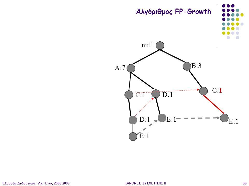 Εξόρυξη Δεδομένων: Ακ. Έτος 2008-2009ΚΑΝΟΝΕΣ ΣΥΣΧΕΤΙΣΗΣ II58 null B:3 C:1 D:1 E:1 Αλγόριθμος FP-Growth A:7