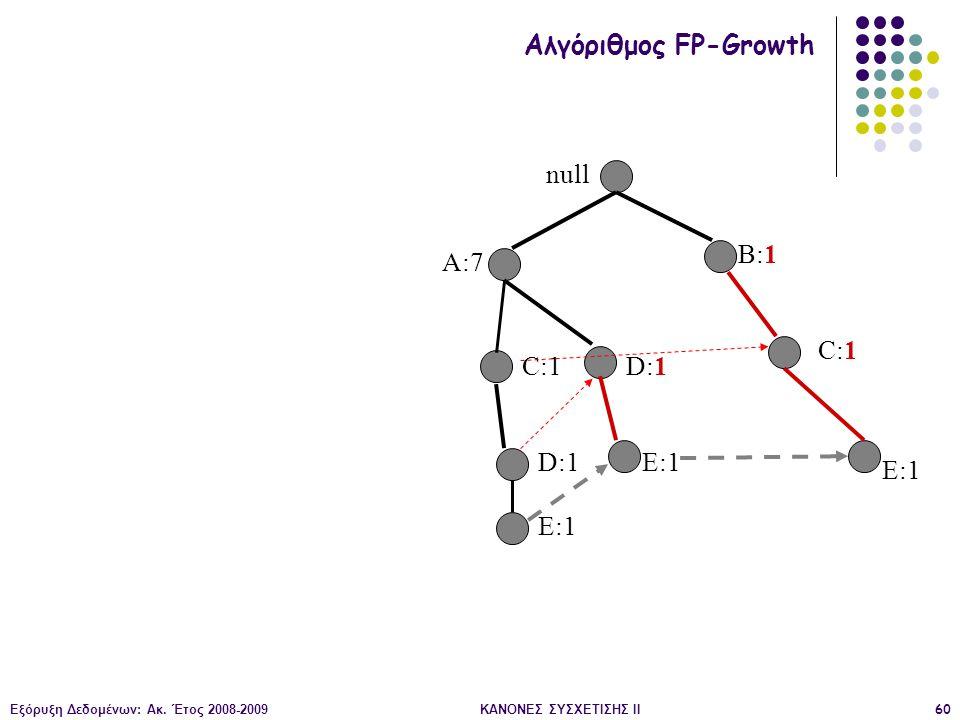 Εξόρυξη Δεδομένων: Ακ. Έτος 2008-2009ΚΑΝΟΝΕΣ ΣΥΣΧΕΤΙΣΗΣ II60 null A:7 B:1 C:1 D:1 E:1 Αλγόριθμος FP-Growth