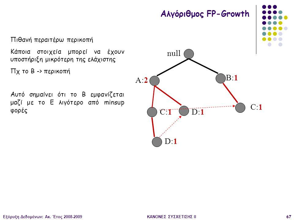 Εξόρυξη Δεδομένων: Ακ. Έτος 2008-2009ΚΑΝΟΝΕΣ ΣΥΣΧΕΤΙΣΗΣ II67 null A:2 B:1 C:1 D:1 Αλγόριθμος FP-Growth Πιθανή περαιτέρω περικοπή Κάποια στοιχεία μπορε