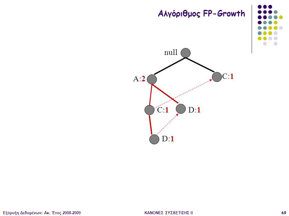 Εξόρυξη Δεδομένων: Ακ. Έτος 2008-2009ΚΑΝΟΝΕΣ ΣΥΣΧΕΤΙΣΗΣ II69 null A:2 C:1 D:1 Αλγόριθμος FP-Growth