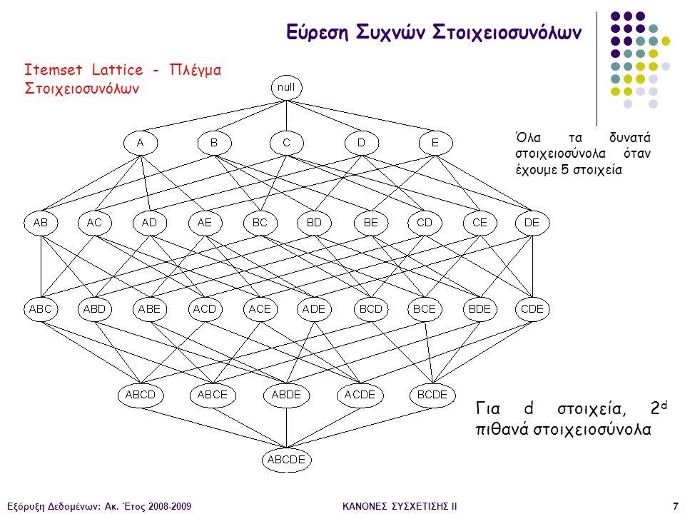 Εξόρυξη Δεδομένων: Ακ.Έτος 2008-2009ΚΑΝΟΝΕΣ ΣΥΣΧΕΤΙΣΗΣ II78 null A:2 C:1 Αλγόριθμος FP-Growth 2.