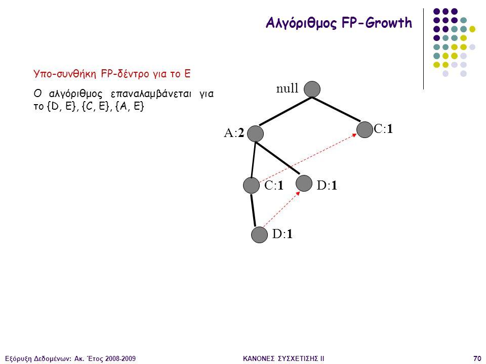 Εξόρυξη Δεδομένων: Ακ. Έτος 2008-2009ΚΑΝΟΝΕΣ ΣΥΣΧΕΤΙΣΗΣ II70 null A:2 C:1 D:1 Αλγόριθμος FP-Growth Υπο-συνθήκη FP-δέντρο για το Ε Ο αλγόριθμος επαναλα