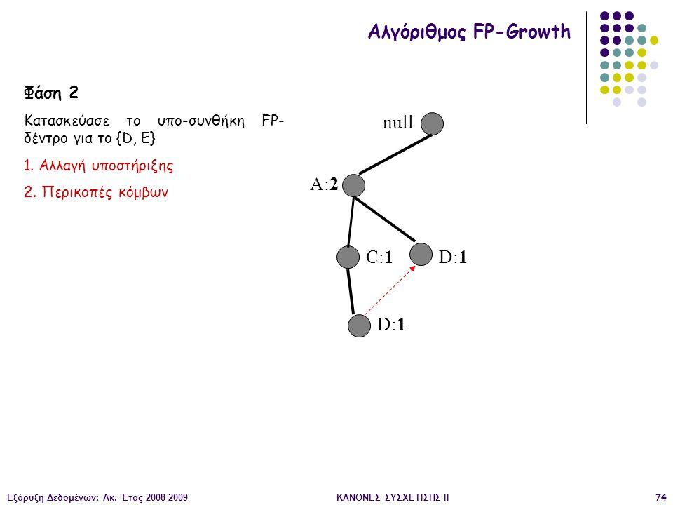 Εξόρυξη Δεδομένων: Ακ. Έτος 2008-2009ΚΑΝΟΝΕΣ ΣΥΣΧΕΤΙΣΗΣ II74 null A:2 C:1 D:1 Αλγόριθμος FP-Growth Φάση 2 Κατασκεύασε το υπο-συνθήκη FP- δέντρο για το