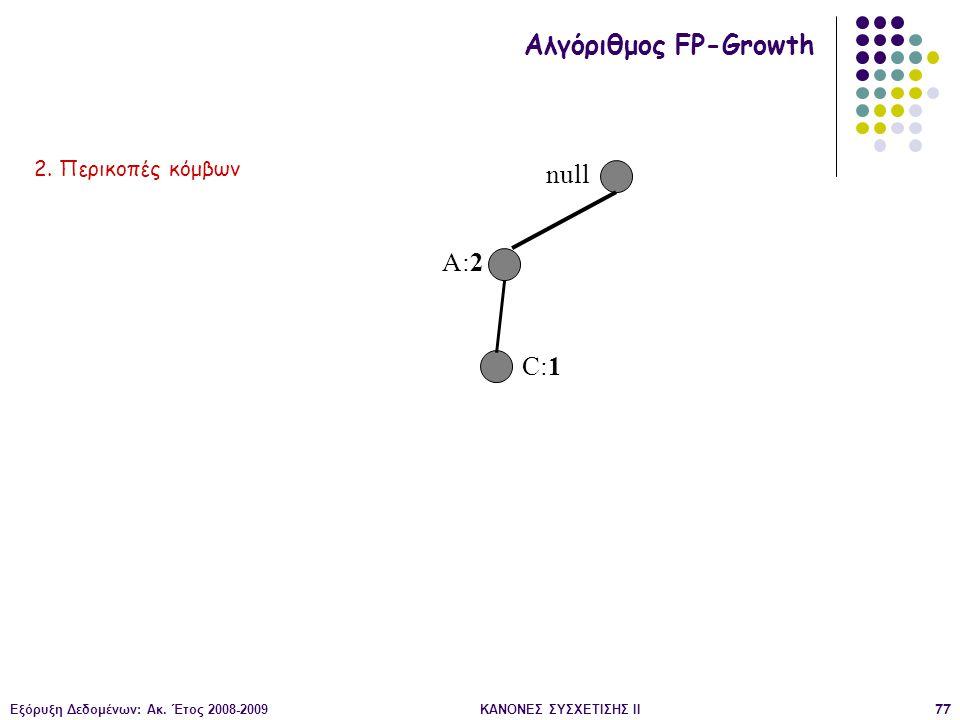 Εξόρυξη Δεδομένων: Ακ. Έτος 2008-2009ΚΑΝΟΝΕΣ ΣΥΣΧΕΤΙΣΗΣ II77 null A:2 C:1 Αλγόριθμος FP-Growth 2. Περικοπές κόμβων