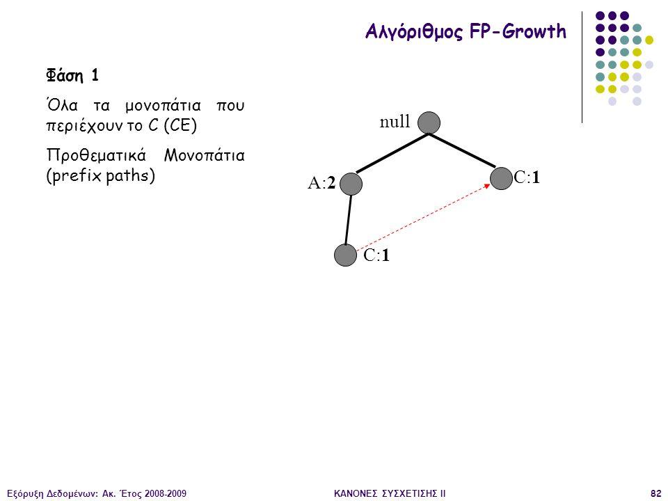 Εξόρυξη Δεδομένων: Ακ. Έτος 2008-2009ΚΑΝΟΝΕΣ ΣΥΣΧΕΤΙΣΗΣ II82 null A:2 C:1 Αλγόριθμος FP-Growth Φάση 1 Όλα τα μονοπάτια που περιέχουν το C (CE) Προθεμα
