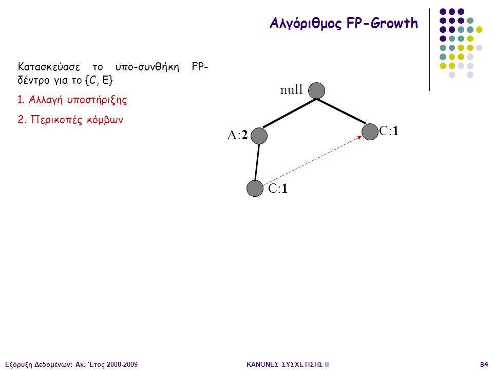 Εξόρυξη Δεδομένων: Ακ. Έτος 2008-2009ΚΑΝΟΝΕΣ ΣΥΣΧΕΤΙΣΗΣ II84 null A:2 C:1 Αλγόριθμος FP-Growth Κατασκεύασε το υπο-συνθήκη FP- δέντρο για το {C, E} 1.