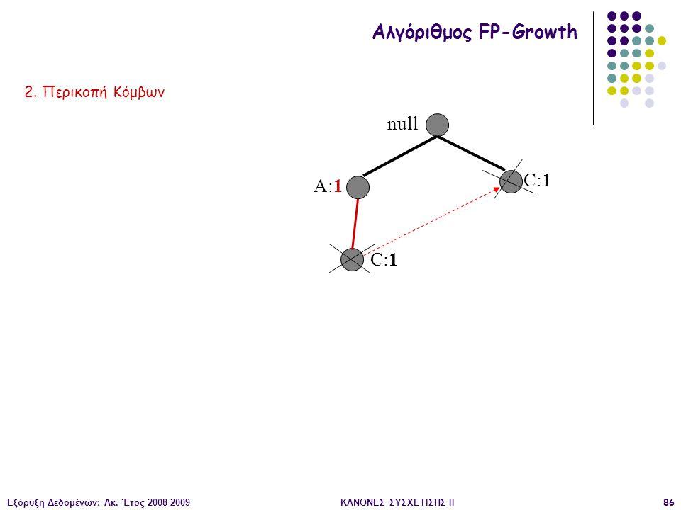 Εξόρυξη Δεδομένων: Ακ. Έτος 2008-2009ΚΑΝΟΝΕΣ ΣΥΣΧΕΤΙΣΗΣ II86 null A:1 C:1 Αλγόριθμος FP-Growth 2. Περικοπή Κόμβων