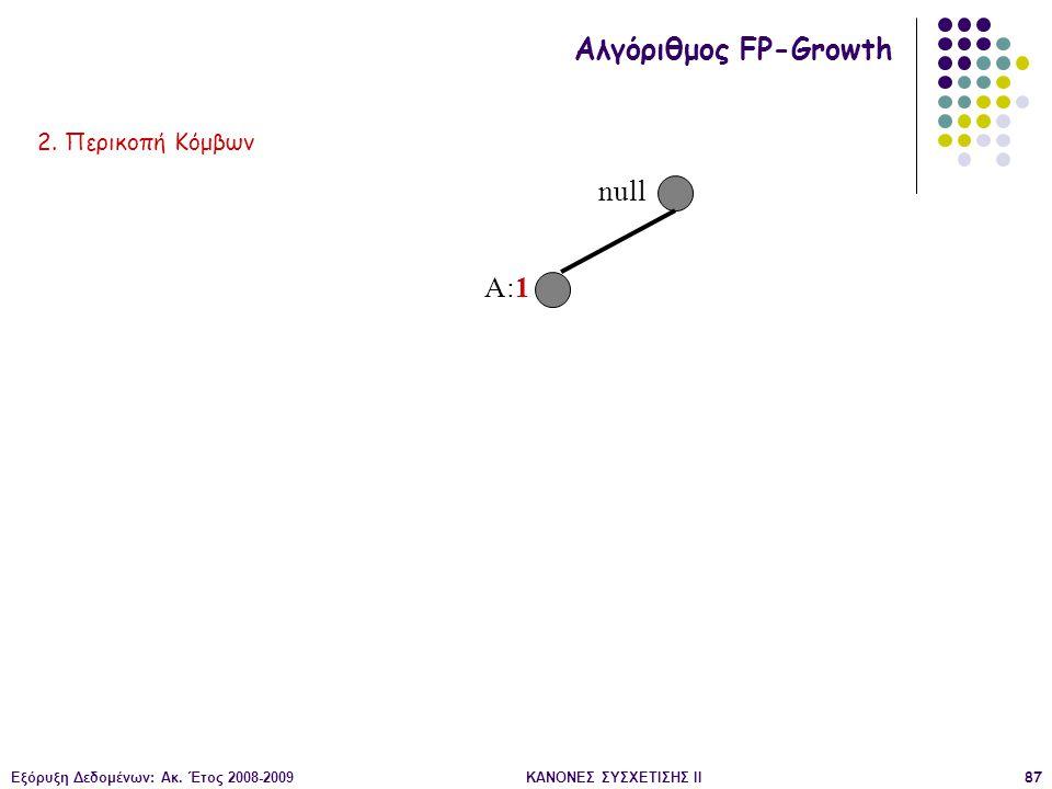 Εξόρυξη Δεδομένων: Ακ. Έτος 2008-2009ΚΑΝΟΝΕΣ ΣΥΣΧΕΤΙΣΗΣ II87 null A:1 Αλγόριθμος FP-Growth 2. Περικοπή Κόμβων